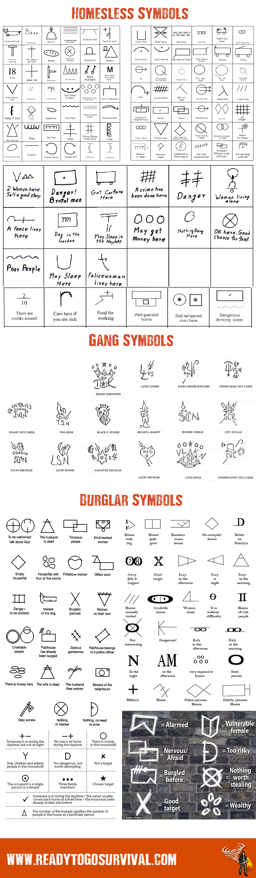 Infographic for DIY home security showing burglar signs, homeless signs, and gang signs